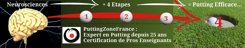 Putting Zonz France